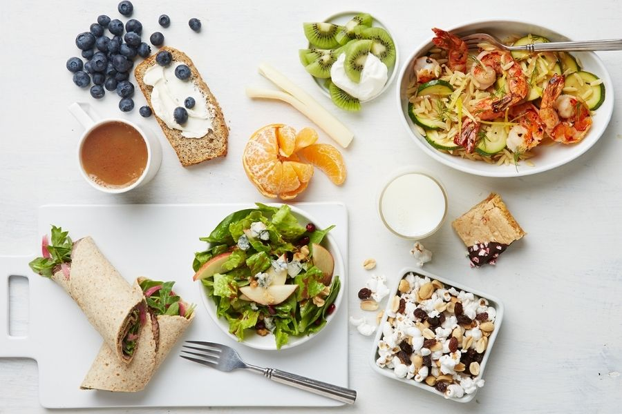 What Is A Balanced/Healthy Diet Plan?