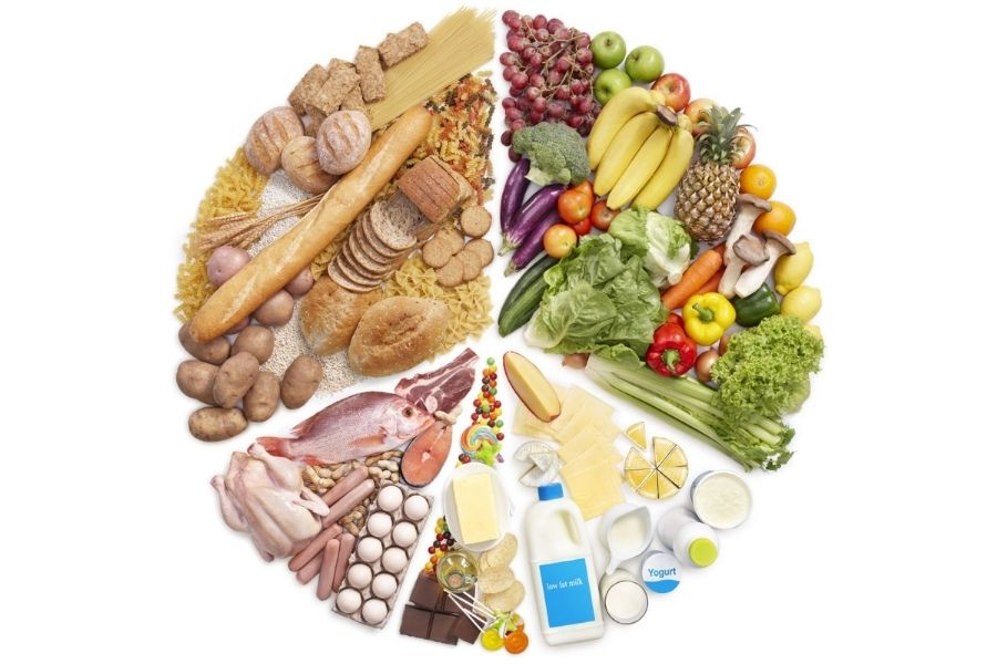 What Does The DASH Diet Incorporate?