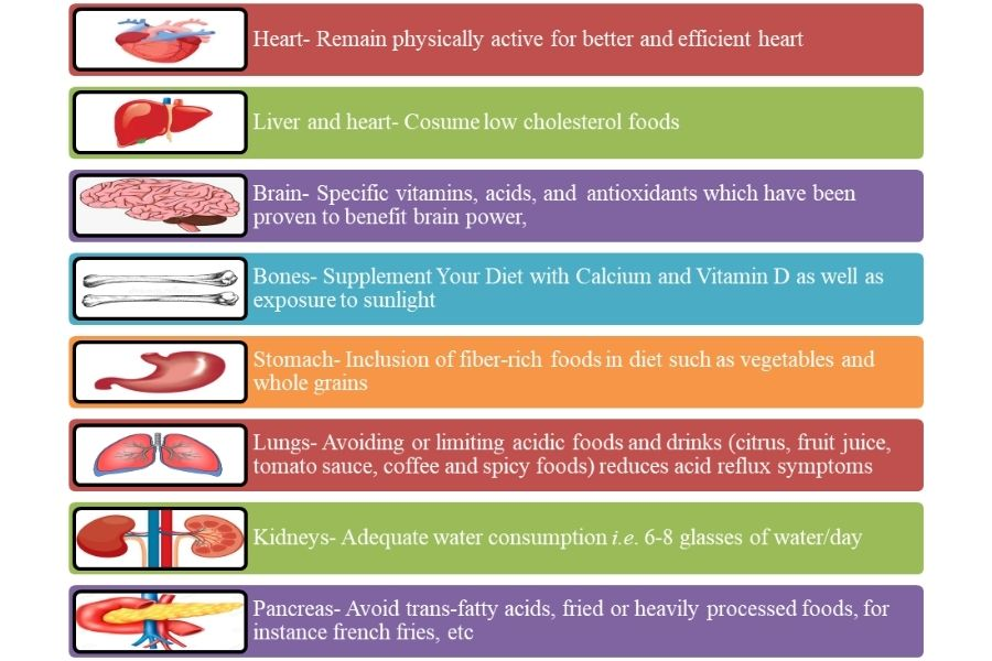 Healthy Lifestyle Practices For A Healthy Body