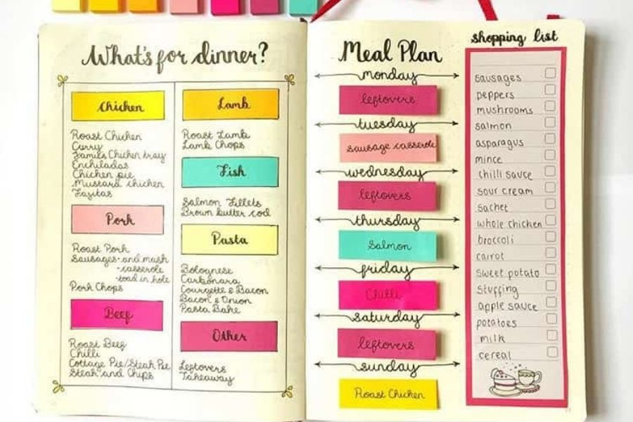 the do's and don'ts of food journaling